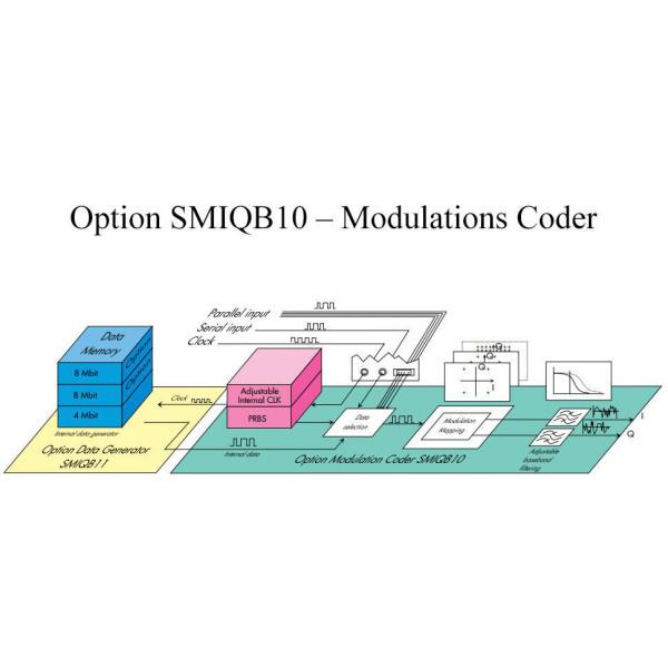 Rohde Schwarz Vector Signal Generator Smiq03 300khz 3 3ghz Opt B1 3 570 00